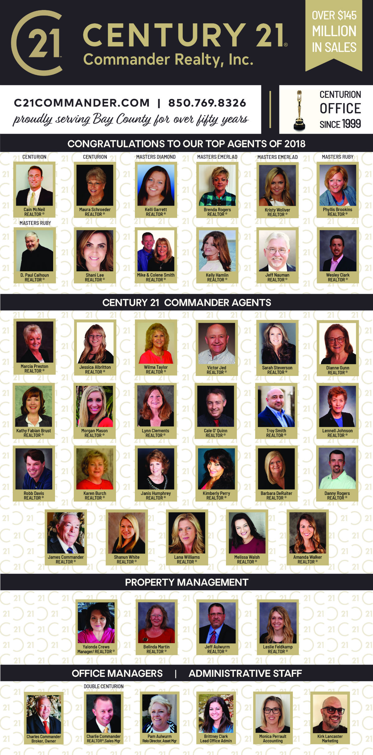 Century 21 Commander Realty Top Agents 2018